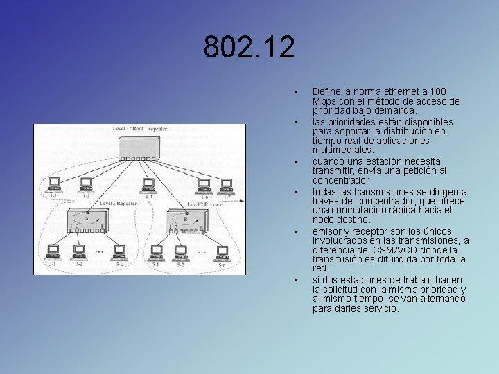 802. 12 • • • Define la norma ethernet a 100 Mbps con el