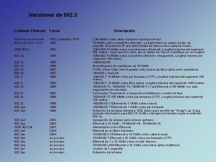 Versiones de 802. 3 Estándar Ethernet Fecha Ethernet experimental Ethernet II (DIX v 2.