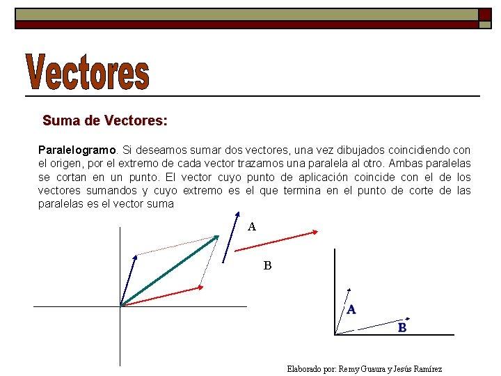 Suma de Vectores: Paralelogramo. Si deseamos sumar dos vectores, una vez dibujados coincidiendo con