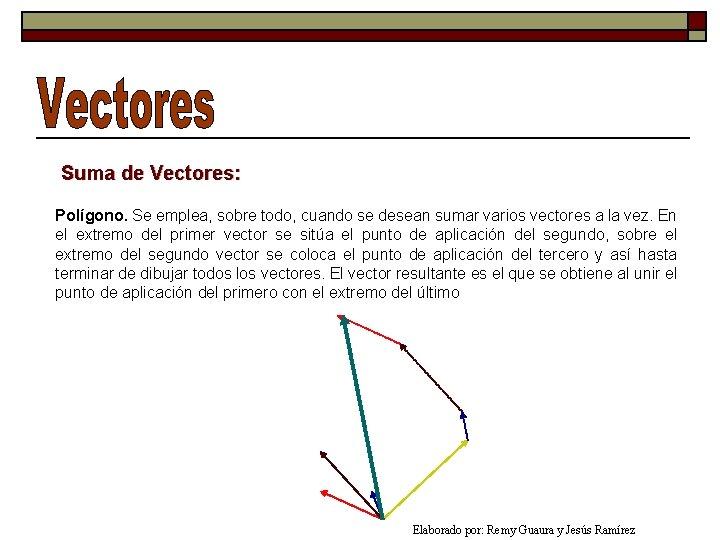 Suma de Vectores: Polígono. Se emplea, sobre todo, cuando se desean sumar varios vectores
