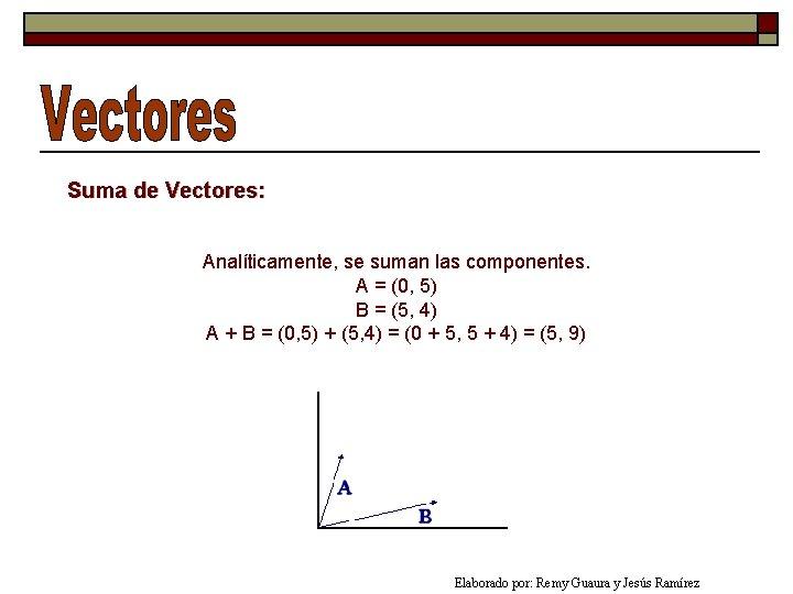 Suma de Vectores: Analíticamente, se suman las componentes. A = (0, 5) B =