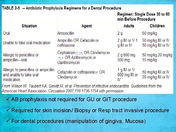 ü AB prophylaxis not required for GU or GIT procedure ü Required for skin