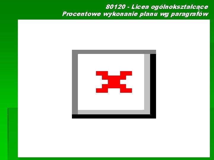 80120 - Licea ogólnokształcące Procentowe wykonanie planu wg paragrafów