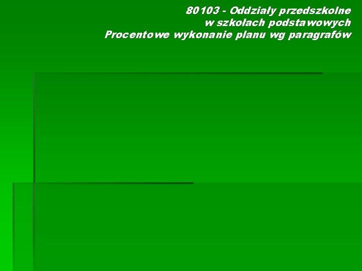 80103 - Oddziały przedszkolne w szkołach podstawowych Procentowe wykonanie planu wg paragrafów