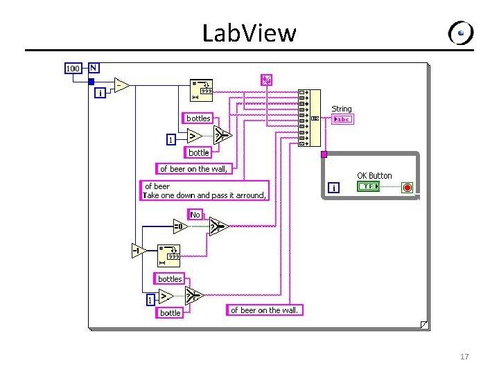 Lab. View 17