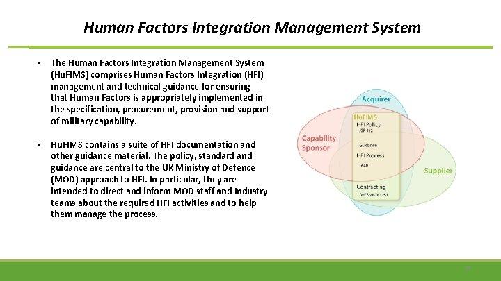 Human Factors Integration Management System • The Human Factors Integration Management System (Hu. FIMS)
