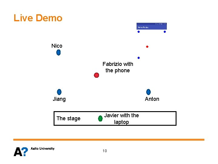 Live Demo Nico Fabrizio with the phone Jiang The stage Anton Javier with the