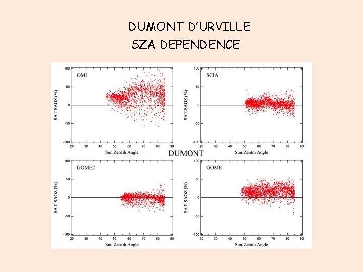 DUMONT D'URVILLE SZA DEPENDENCE