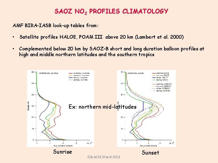 SAOZ NO 2 PROFILES CLIMATOLOGY AMF BIRA-IASB look-up tables from: • Satellite profiles HALOE,