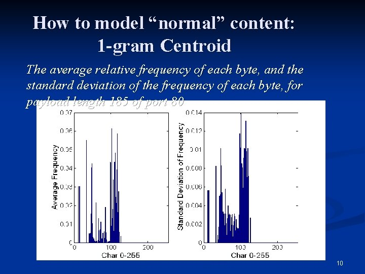 """How to model """"normal"""" content: 1 -gram Centroid The average relative frequency of each"""