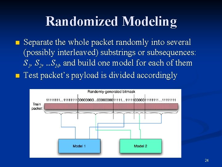 Randomized Modeling n n Separate the whole packet randomly into several (possibly interleaved) substrings
