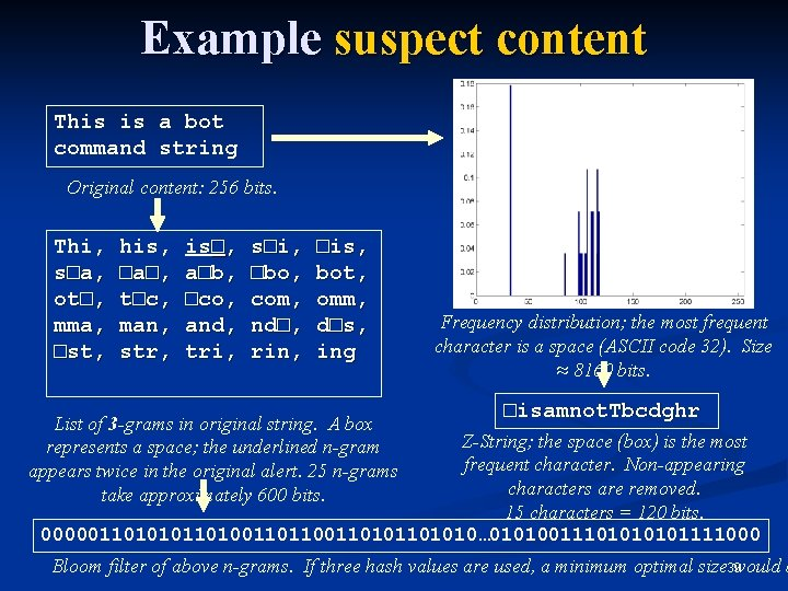 Example suspect content This is a bot command string Original content: 256 bits. Thi,