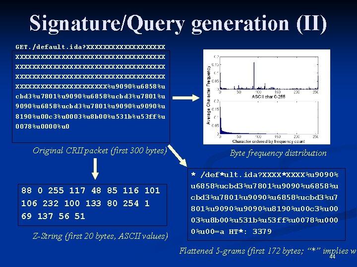 Signature/Query generation (II) GET. /default. ida? XXXXXXXXXXXXXXXXXXXXXXXXXXXXXXXXXXXX XXXXXXXXXXX%u 9090%u 6858%u cbd 3%u 7801%u 9090%u