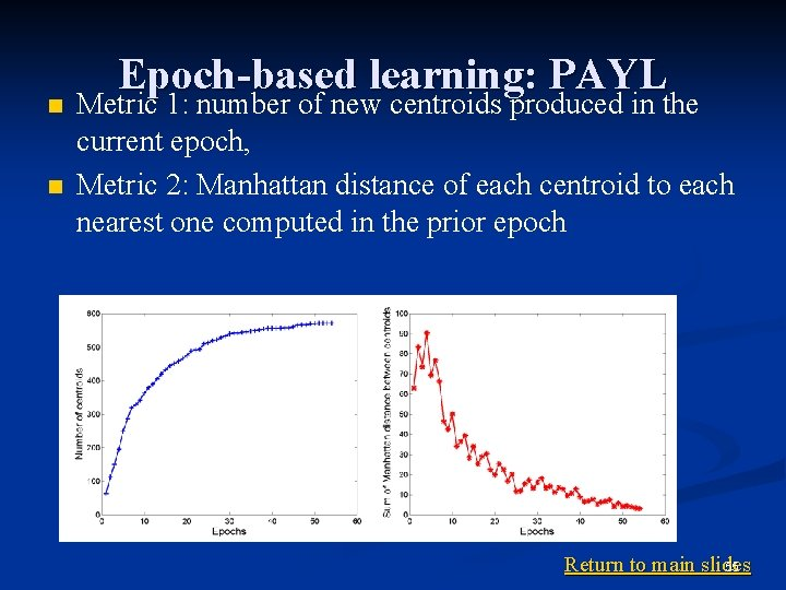 n n Epoch-based learning: PAYL Metric 1: number of new centroids produced in the