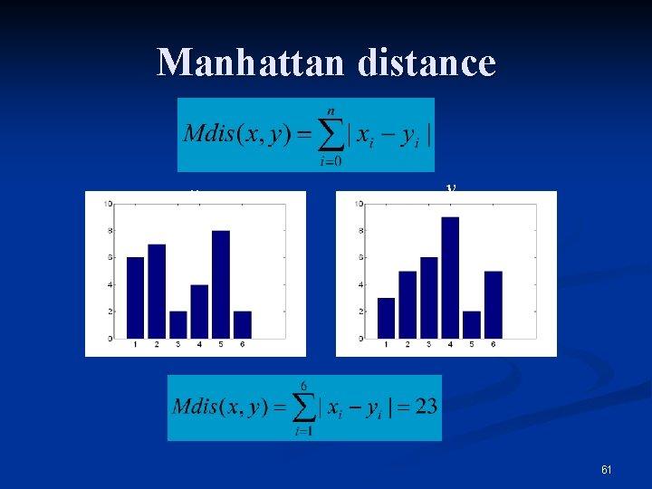 Manhattan distance x y 61
