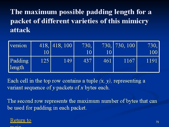 The maximum possible padding length for a packet of different varieties of this mimicry