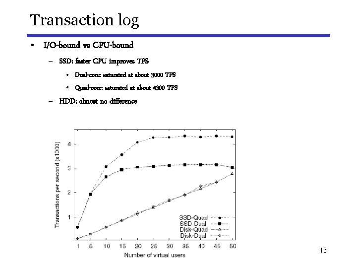 Transaction log • I/O-bound vs CPU-bound – SSD: faster CPU improves TPS • Dual-core: