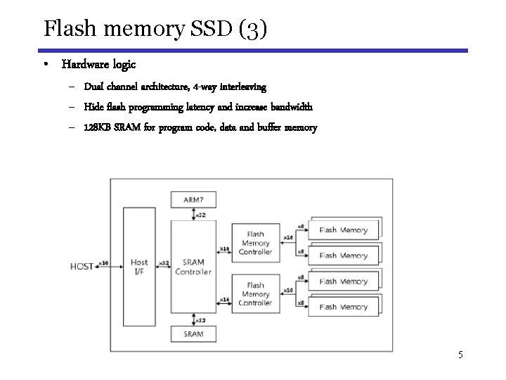 Flash memory SSD (3) • Hardware logic – Dual channel architecture, 4 -way interleaving