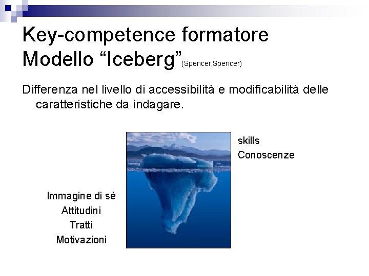 """Key-competence formatore Modello """"Iceberg"""" (Spencer, Spencer) Differenza nel livello di accessibilità e modificabilità delle"""