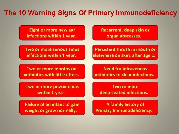 The 10 Warning Signs Of Primary Immunodeficiency Eight or more new ear infections within