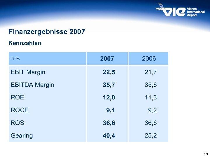 Finanzergebnisse 2007 Kennzahlen 19