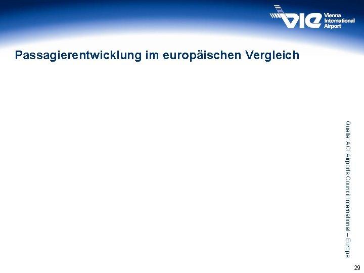 Passagierentwicklung im europäischen Vergleich Quelle: ACI Airports Council International – Europe 29