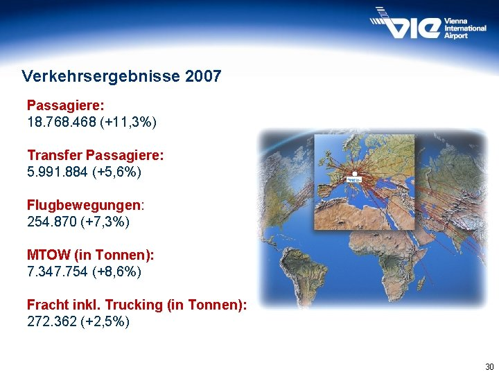 Verkehrsergebnisse 2007 Passagiere: 18. 768. 468 (+11, 3%) Transfer Passagiere: 5. 991. 884 (+5,
