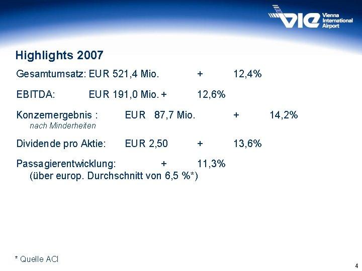 Highlights 2007 Gesamtumsatz: EUR 521, 4 Mio. + EBITDA: 12, 6% EUR 191, 0