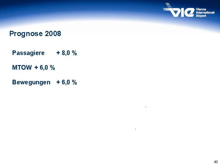 Prognose 2008 Passagiere + 8, 0 % MTOW + 6, 0 % Bewegungen +