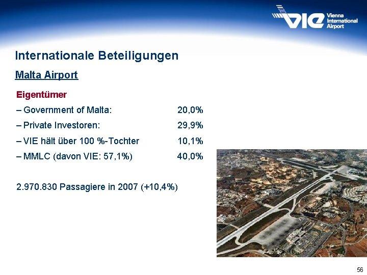 Internationale Beteiligungen Malta Airport Eigentümer – Government of Malta: 20, 0% – Private Investoren: