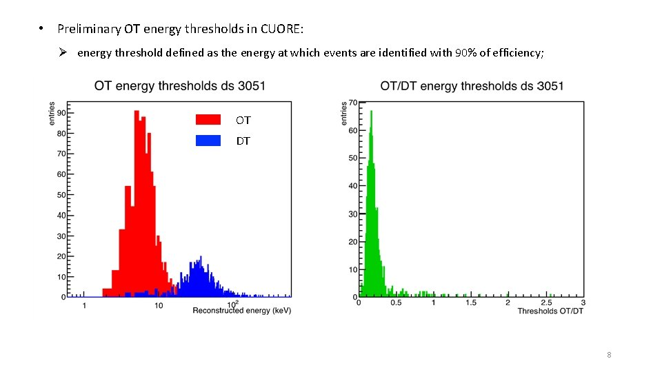 • Preliminary OT energy thresholds in CUORE: Ø energy threshold defined as the