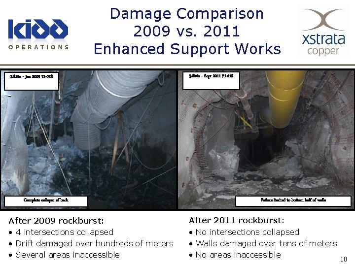 Damage Comparison 2009 vs. 2011 Enhanced Support Works 3. 8 Mn - Jan 2009