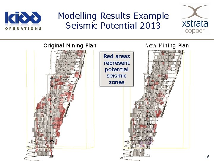 Modelling Results Example Seismic Potential 2013 Original Mining Plan New Mining Plan Red areas