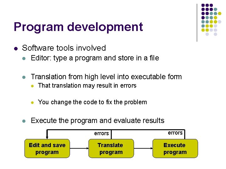 Program development l Software tools involved l Editor: type a program and store in