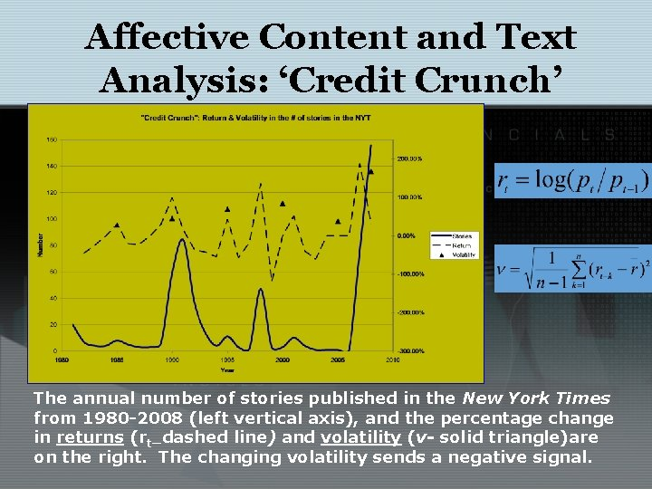 Affective Content and Text Analysis: 'Credit Crunch' The annual number of stories published in