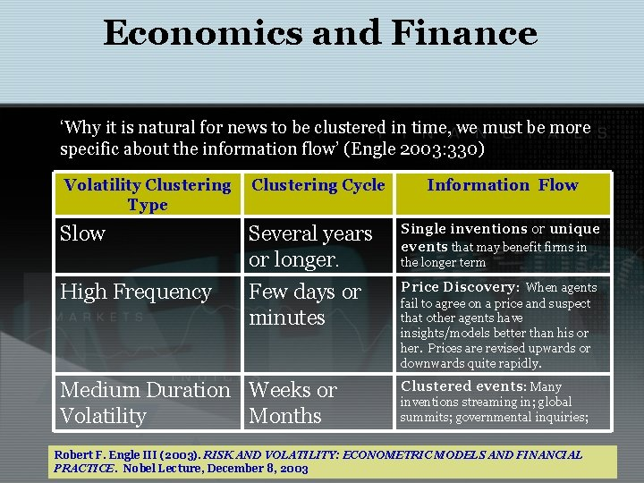 Economics and Finance 'Why it is natural for news to be clustered in time,