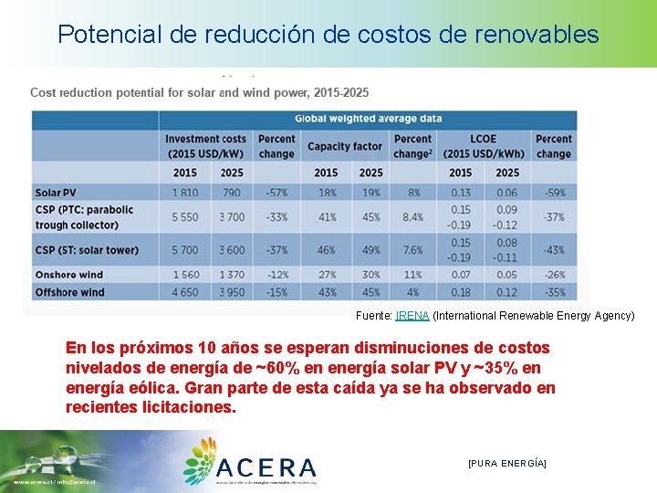 Potencial de reducción de costos de renovables Fuente: IRENA (International Renewable Energy Agency) En