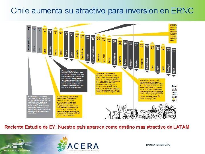 Chile aumenta su atractivo para inversion en ERNC Reciente Estudio de EY: Nuestro país