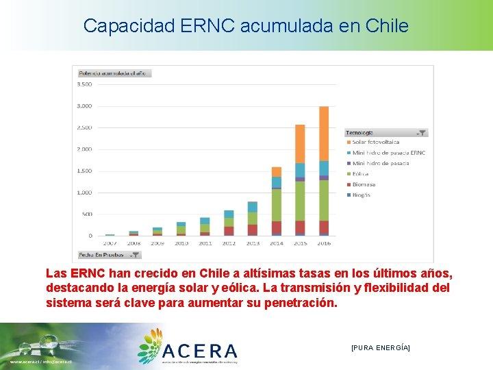 Capacidad ERNC acumulada en Chile Las ERNC han crecido en Chile a altísimas tasas