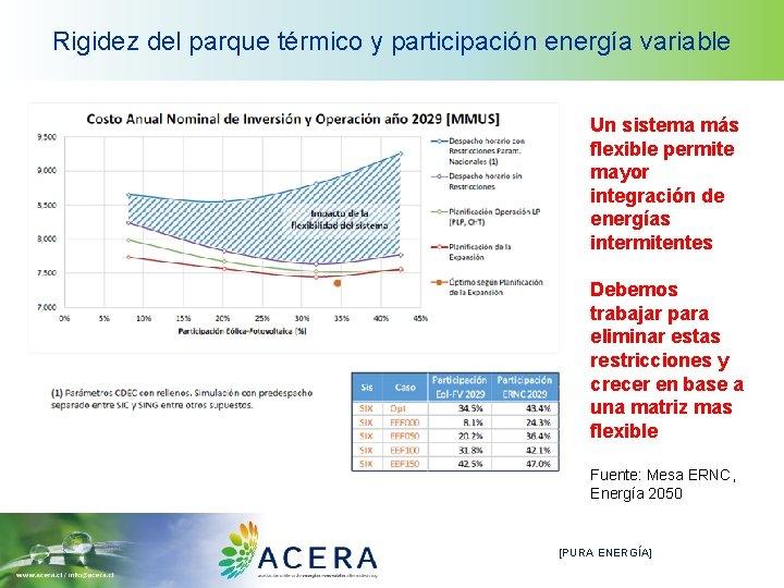 Rigidez del parque térmico y participación energía variable Un sistema más flexible permite mayor