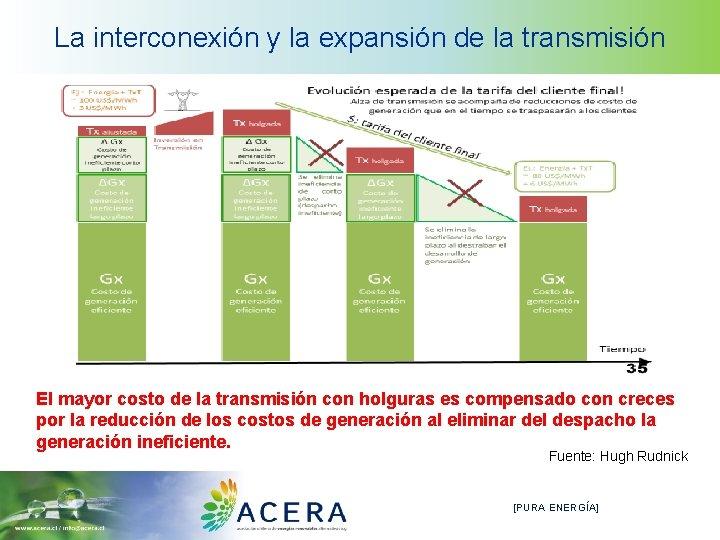 La interconexión y la expansión de la transmisión El mayor costo de la transmisión
