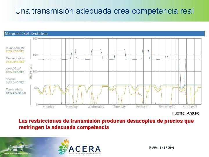 Una transmisión adecuada crea competencia real Fuente: Antuko Las restricciones de transmisión producen desacoples