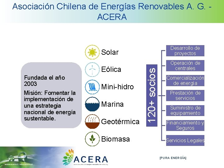 Asociación Chilena de Energías Renovables A. G. ACERA Desarrollo de proyectos Eólica Fundada el