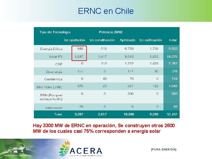 ERNC en Chile Hay 3300 MW de ERNC en operación, Se construyen otros 2600