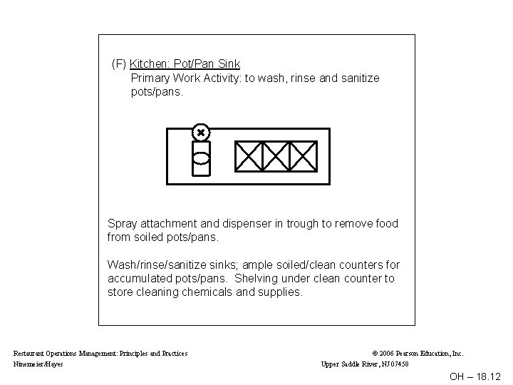 (F) Kitchen: Pot/Pan Sink Primary Work Activity: to wash, rinse and sanitize pots/pans. Spray