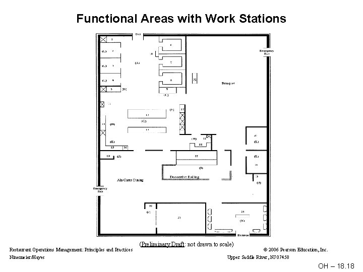 Functional Areas with Work Stations Restaurant Operations Management: Principles and Practices Ninemeier/Hayes (Preliminary Draft: