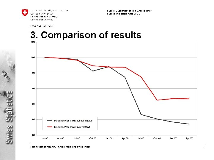 Federal Department of Home Affairs FDHA Federal Statistical Office FSO 3. Comparison of results