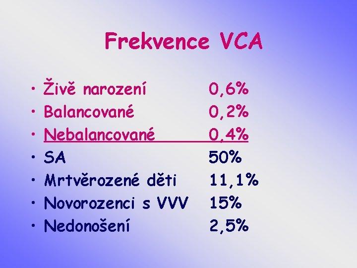 Frekvence VCA • • Živě narození Balancované Nebalancované SA Mrtvěrozené děti Novorozenci s VVV