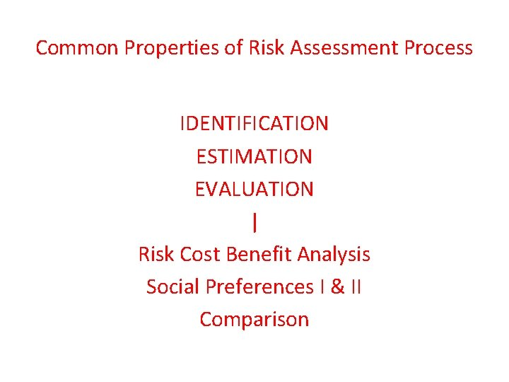 Common Properties of Risk Assessment Process IDENTIFICATION ESTIMATION EVALUATION   Risk Cost Benefit Analysis